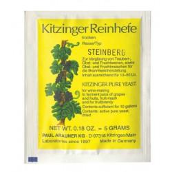 Korrelgist Kitzinger...